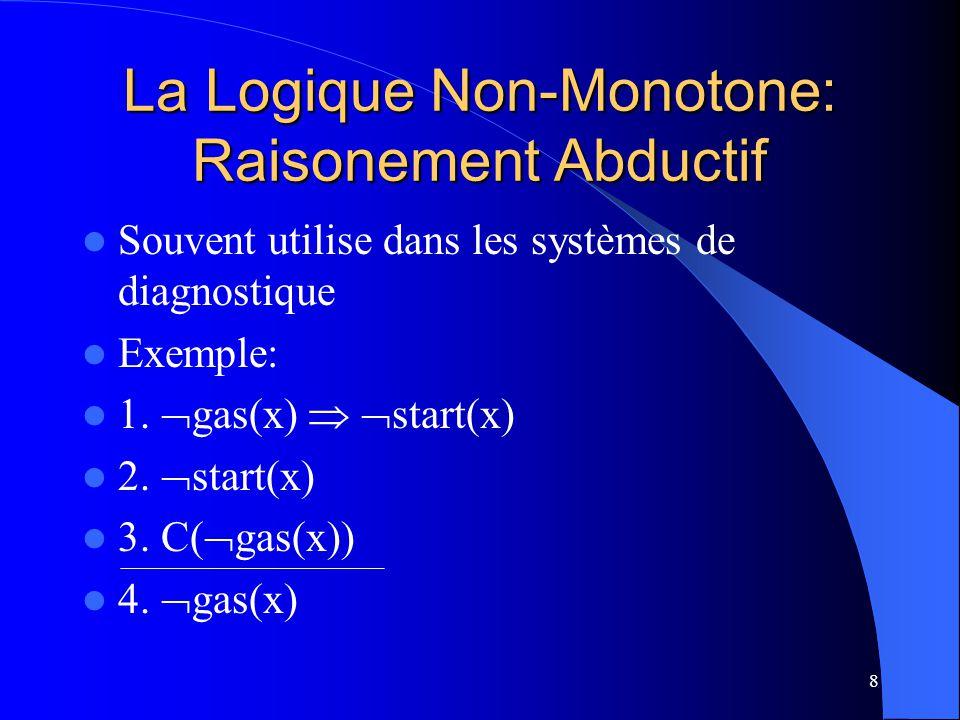 8 La Logique Non-Monotone: Raisonement Abductif Souvent utilise dans les systèmes de diagnostique Exemple: 1. gas(x) start(x) 2. start(x) 3. C( gas(x)