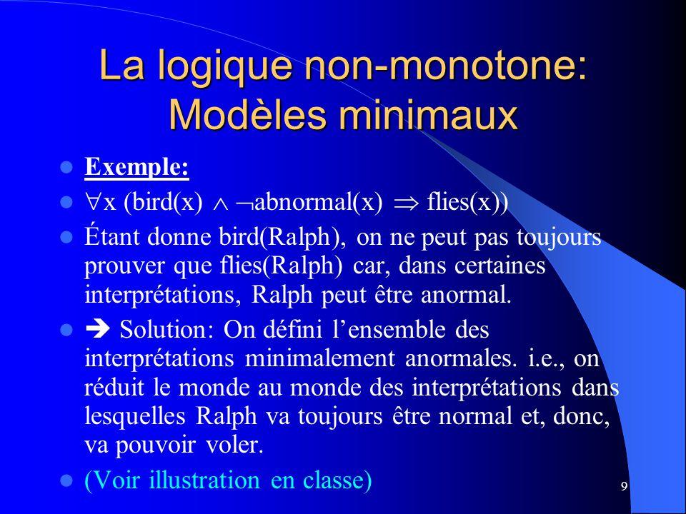 9 La logique non-monotone: Modèles minimaux Exemple: x (bird(x) abnormal(x) flies(x)) Étant donne bird(Ralph), on ne peut pas toujours prouver que fli