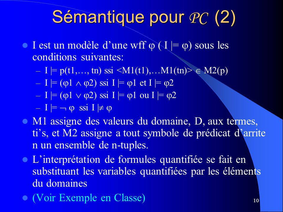 10 Sémantique pour PC (2) I est un modèle dune wff ( I |= ) sous les conditions suivantes: – I |= p(t1,…, tn) ssi M2(p) – I |= ( 1 2) ssi I |= 1 et I