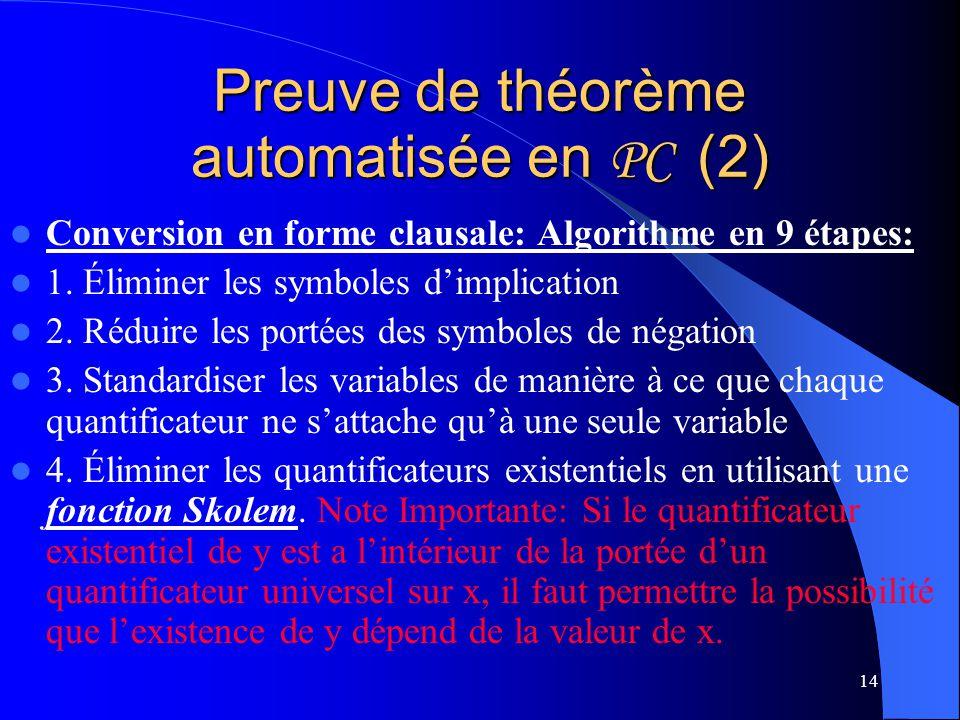 14 Preuve de théorème automatisée en PC (2) Conversion en forme clausale: Algorithme en 9 étapes: 1. Éliminer les symboles dimplication 2. Réduire les