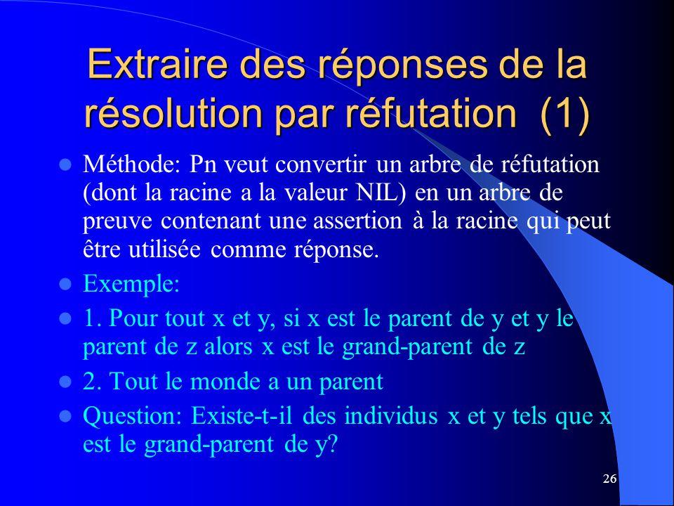 26 Extraire des réponses de la résolution par réfutation (1) Méthode: Pn veut convertir un arbre de réfutation (dont la racine a la valeur NIL) en un