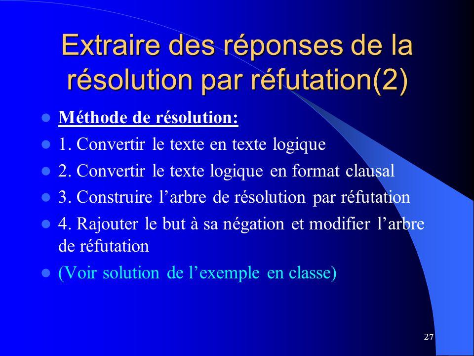27 Extraire des réponses de la résolution par réfutation(2) Méthode de résolution: 1. Convertir le texte en texte logique 2. Convertir le texte logiqu