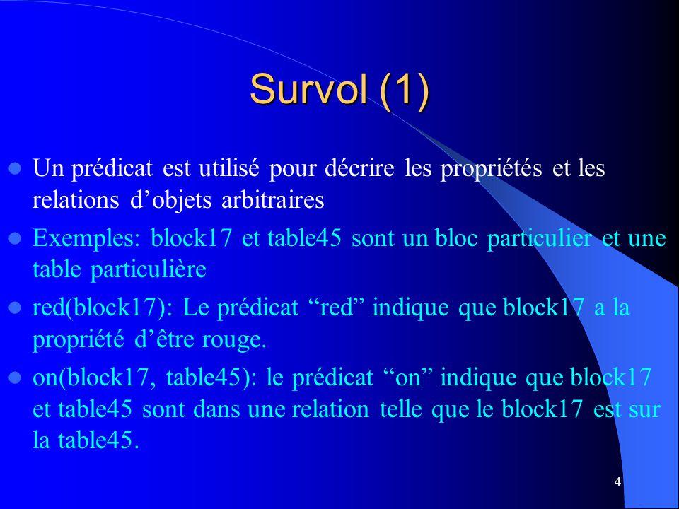4 Survol (1) Un prédicat est utilisé pour décrire les propriétés et les relations dobjets arbitraires Exemples: block17 et table45 sont un bloc partic