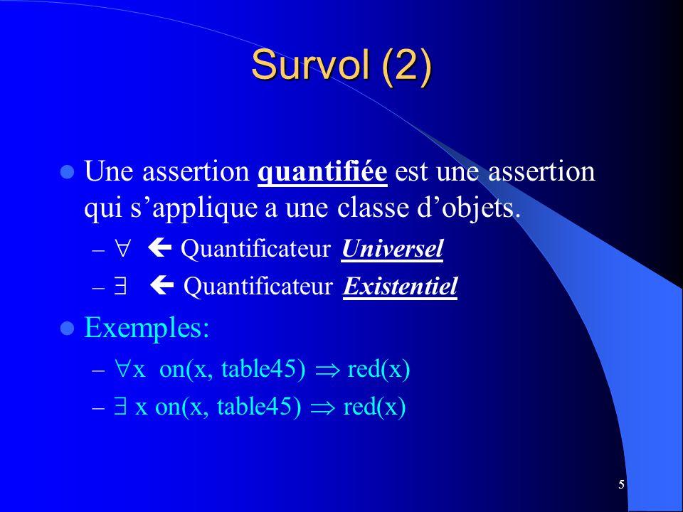5 Survol (2) Une assertion quantifiée est une assertion qui sapplique a une classe dobjets. – Quantificateur Universel – Quantificateur Existentiel Ex
