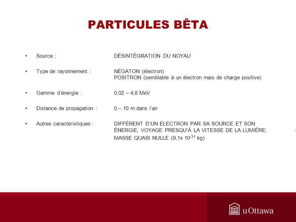 PARTICULES BÊTA Source :DÉSINTÉGRATION DU NOYAU Type de rayonnement : NÉGATON (électron) POSITRON (semblable à un électron mais de charge positive) Ga