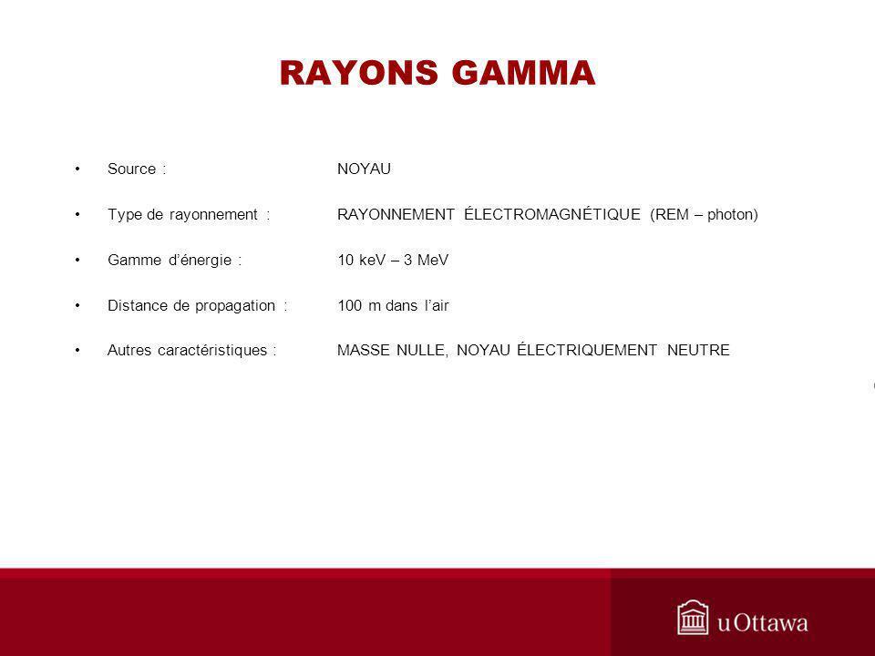 RAYONS GAMMA Source :NOYAU Type de rayonnement : RAYONNEMENT ÉLECTROMAGNÉTIQUE (REM – photon) Gamme dénergie :10 keV – 3 MeV Distance de propagation :