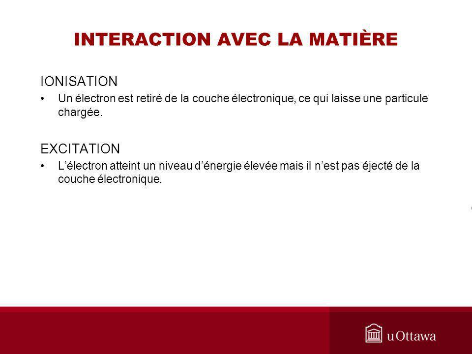 IONISATION Un électron est retiré de la couche électronique, ce qui laisse une particule chargée. EXCITATION Lélectron atteint un niveau dénergie élev