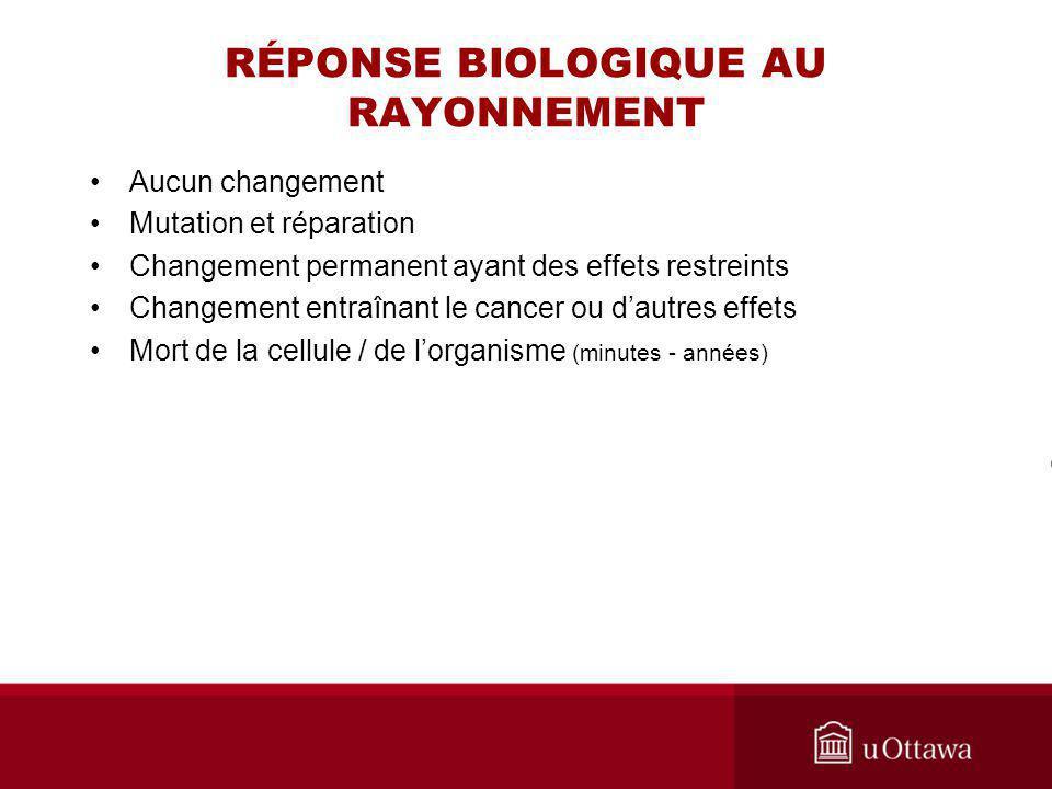RÉPONSE BIOLOGIQUE AU RAYONNEMENT Aucun changement Mutation et réparation Changement permanent ayant des effets restreints Changement entraînant le ca