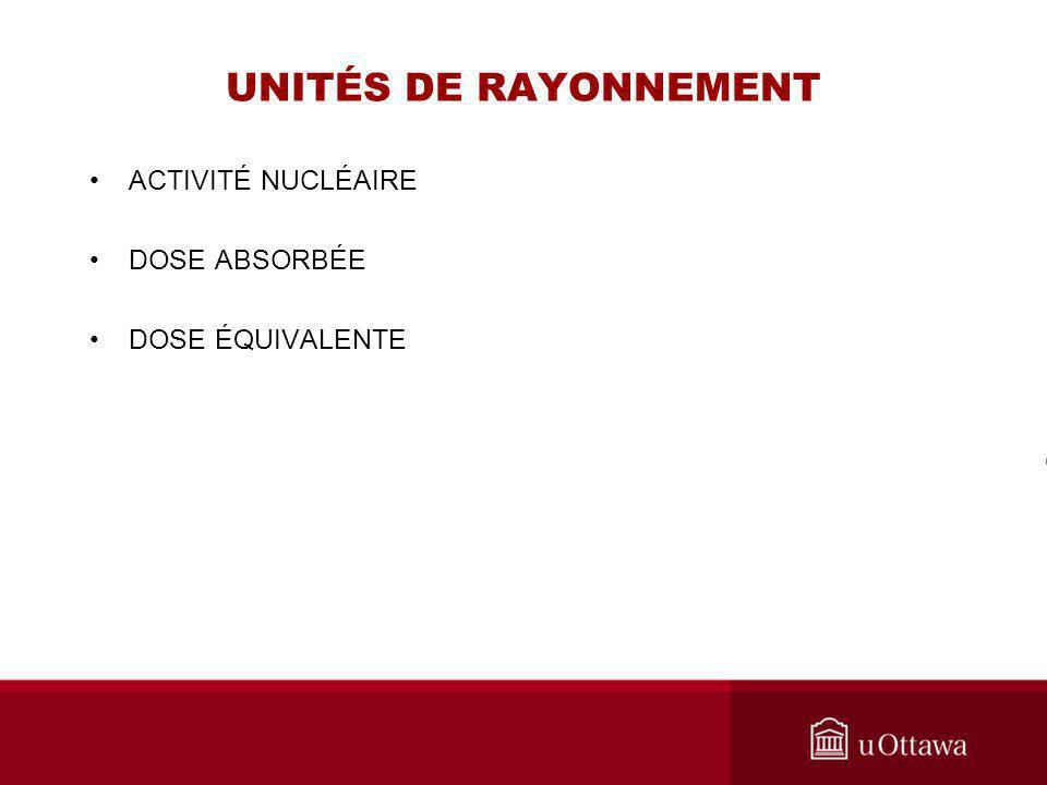 UNITÉS DE RAYONNEMENT ACTIVITÉ NUCLÉAIRE DOSE ABSORBÉE DOSE ÉQUIVALENTE