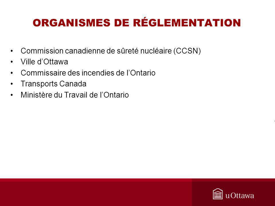 ORGANISMES DE RÉGLEMENTATION Commission canadienne de sûreté nucléaire (CCSN) Ville dOttawa Commissaire des incendies de lOntario Transports Canada Mi