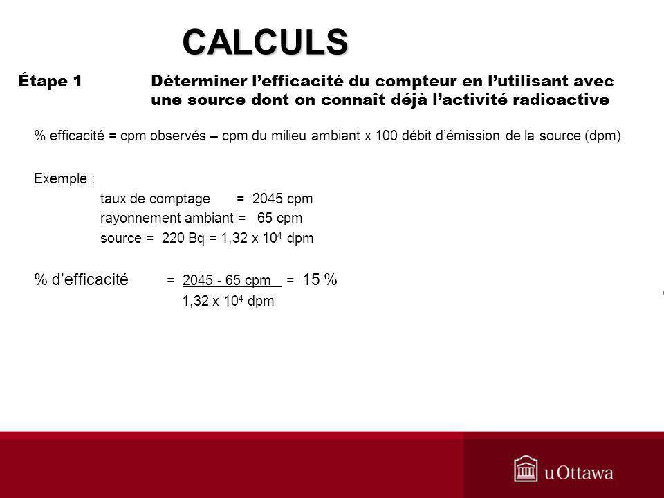 Étape 1 Déterminer lefficacité du compteur en lutilisant avec une source dont on connaît déjà lactivité radioactive % efficacité = cpm observés – cpm