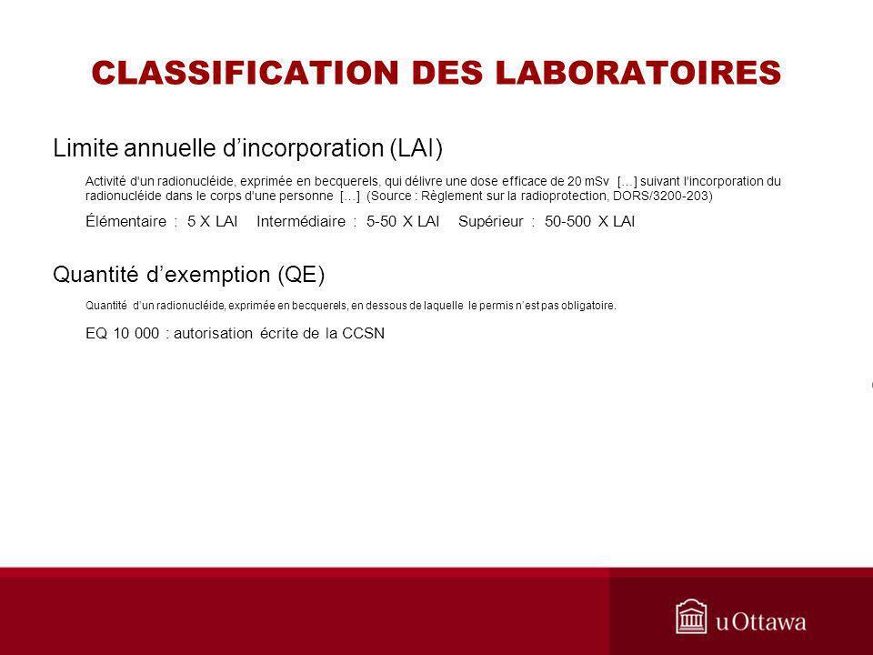 CLASSIFICATION DES LABORATOIRES Limite annuelle dincorporation (LAI) Activité d'un radionucléide, exprimée en becquerels, qui délivre une dose efficac