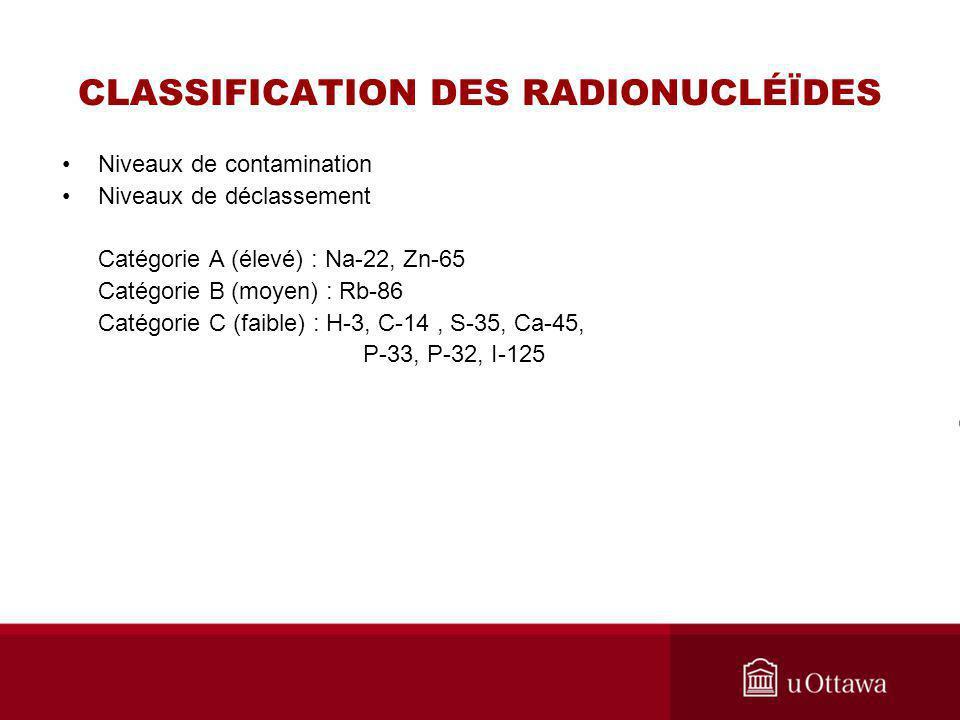 CLASSIFICATION DES RADIONUCLÉÏDES Niveaux de contamination Niveaux de déclassement Catégorie A (élevé) : Na-22, Zn-65 Catégorie B (moyen) : Rb-86 Caté
