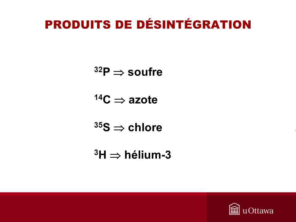 PRODUITS DE DÉSINTÉGRATION 32 P soufre 14 C azote 35 S chlore 3 H hélium-3