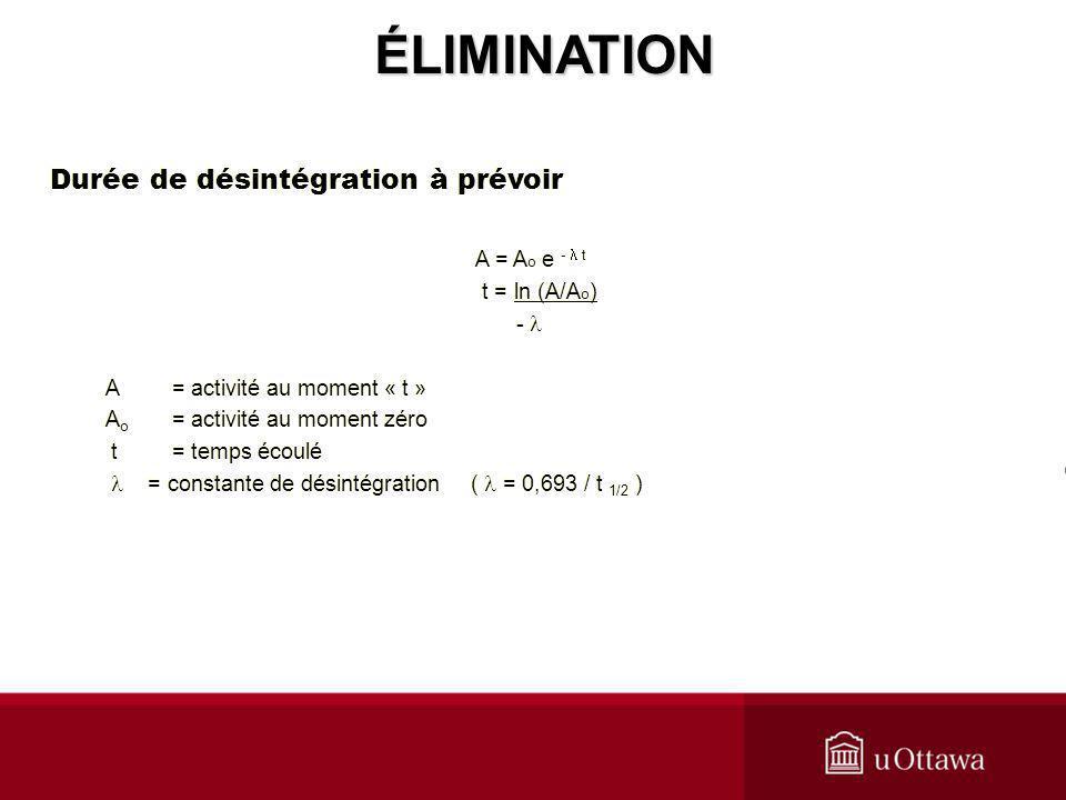 Durée de désintégration à prévoir A = A o e - t t = ln (A/A o ) - A= activité au moment « t » A o = activité au moment zéro t= temps écoulé = constant