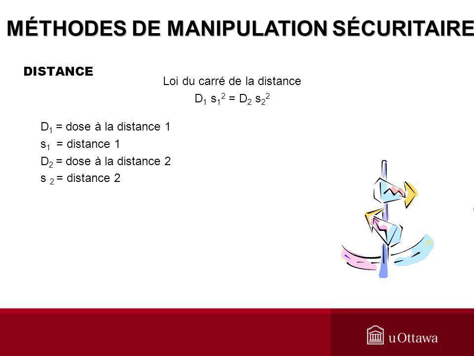 DISTANCE Loi du carré de la distance D 1 s 1 2 = D 2 s 2 2 D 1 = dose à la distance 1 s 1 = distance 1 D 2 = dose à la distance 2 s 2 = distance 2 MÉT