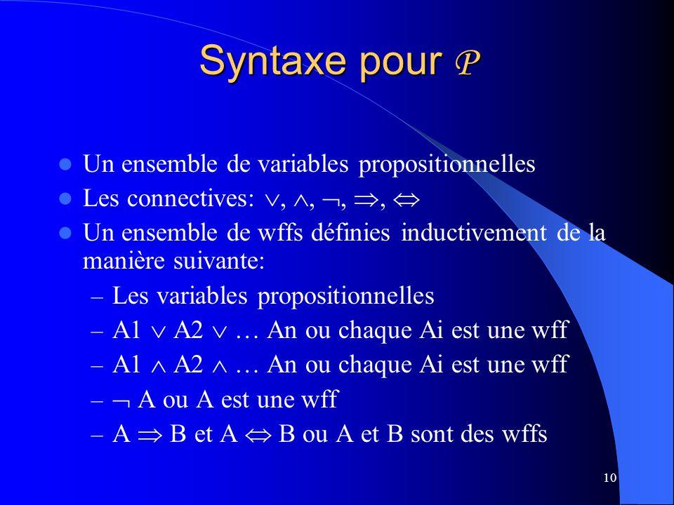 10 Syntaxe pour P Un ensemble de variables propositionnelles Les connectives:,,,, Un ensemble de wffs définies inductivement de la manière suivante: –