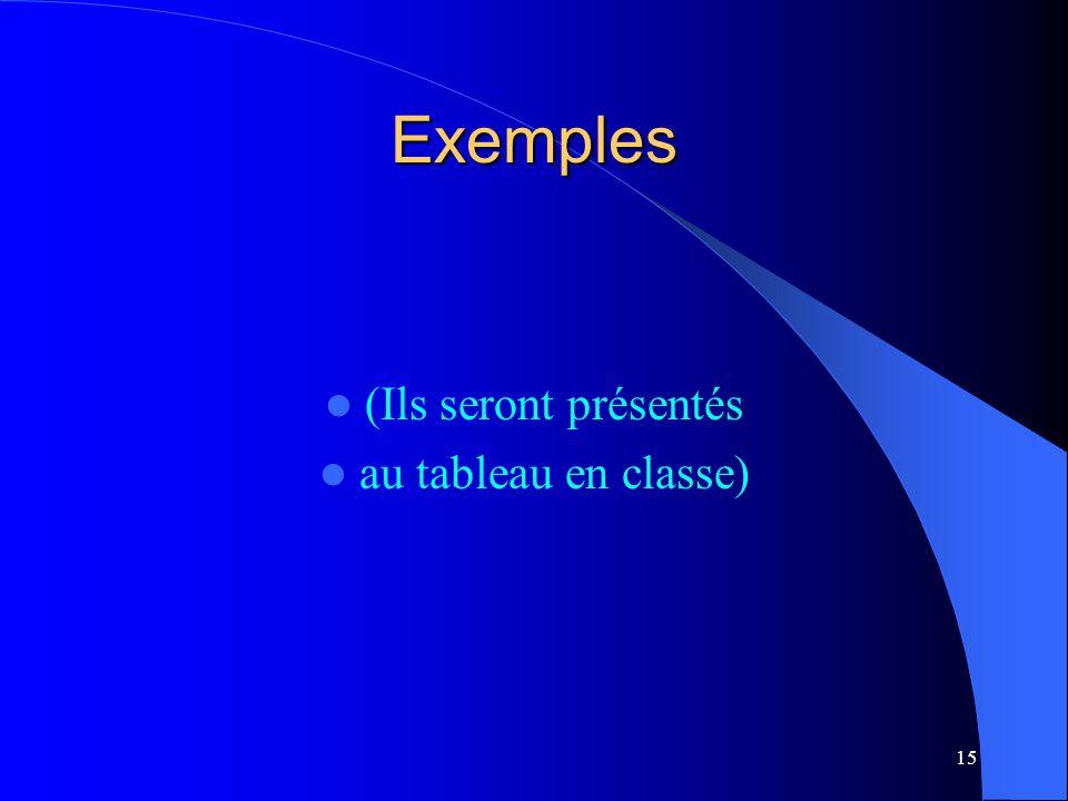 15 Exemples (Ils seront présentés au tableau en classe)