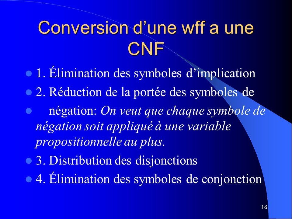 16 Conversion dune wff a une CNF 1. Élimination des symboles dimplication 2. Réduction de la portée des symboles de négation: On veut que chaque symbo