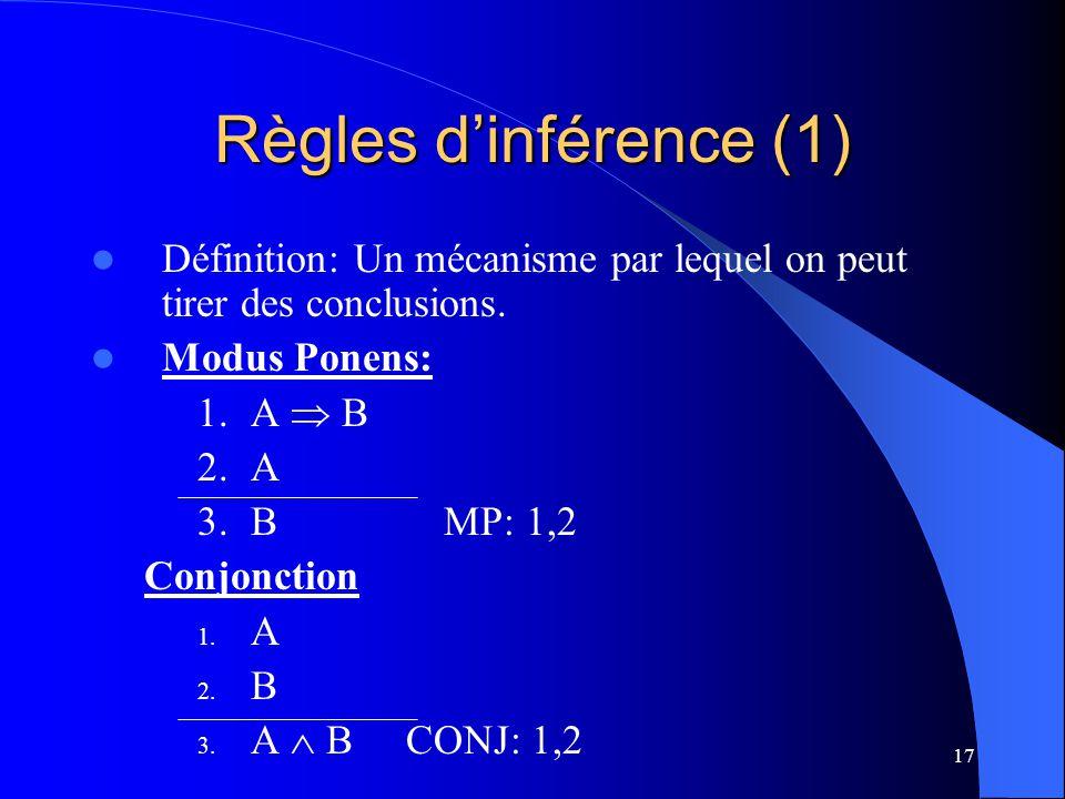 17 Règles dinférence (1) Définition: Un mécanisme par lequel on peut tirer des conclusions. Modus Ponens: 1.A B 2.A 3.B MP: 1,2 Conjonction 1. A 2. B