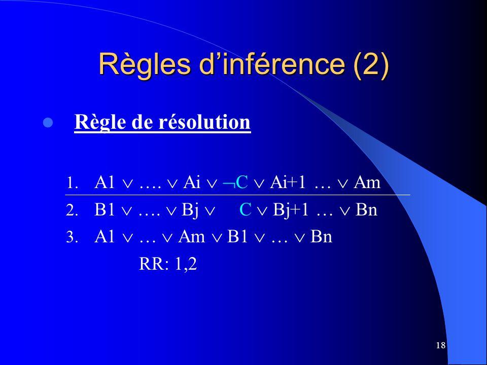18 Règles dinférence (2) Règle de résolution 1. A1 …. Ai C Ai+1 … Am 2. B1 …. Bj C Bj+1 … Bn 3. A1 … Am B1 … Bn RR: 1,2