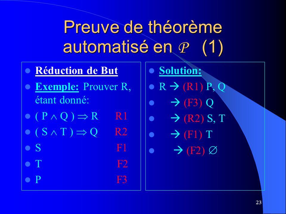 23 Preuve de théorème automatisé en P (1) Réduction de But Exemple: Prouver R, étant donné: ( P Q ) R R1 ( S T ) Q R2 S F1 T F2 P F3 Solution: R (R1)