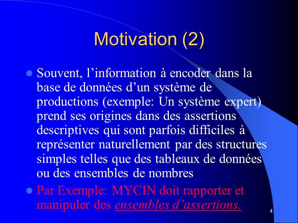 4 Motivation (2) Souvent, linformation à encoder dans la base de données dun système de productions (exemple: Un système expert) prend ses origines da