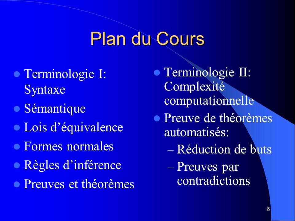 8 Plan du Cours Terminologie I: Syntaxe Sémantique Lois déquivalence Formes normales Règles dinférence Preuves et théorèmes Terminologie II: Complexit