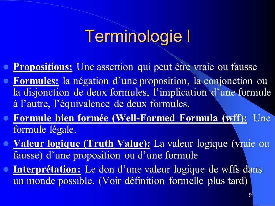 9 Terminologie I Propositions: Une assertion qui peut être vraie ou fausse Formules: la négation dune proposition, la conjonction ou la disjonction de