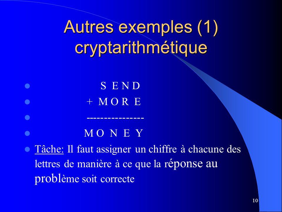 10 Autres exemples (1) cryptarithmétique S E N D + M O R E ---------------- M O N E Y Tâche: Il faut assigner un chiffre à chacune des lettres de mani