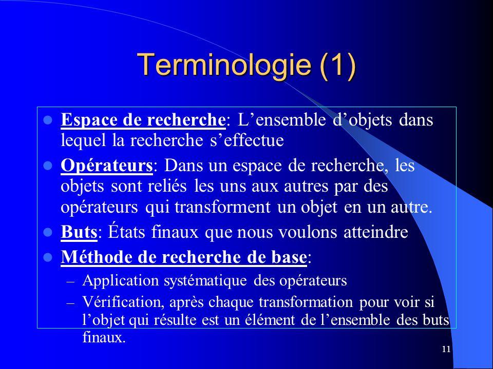 11 Terminologie (1) Espace de recherche: Lensemble dobjets dans lequel la recherche seffectue Opérateurs: Dans un espace de recherche, les objets sont