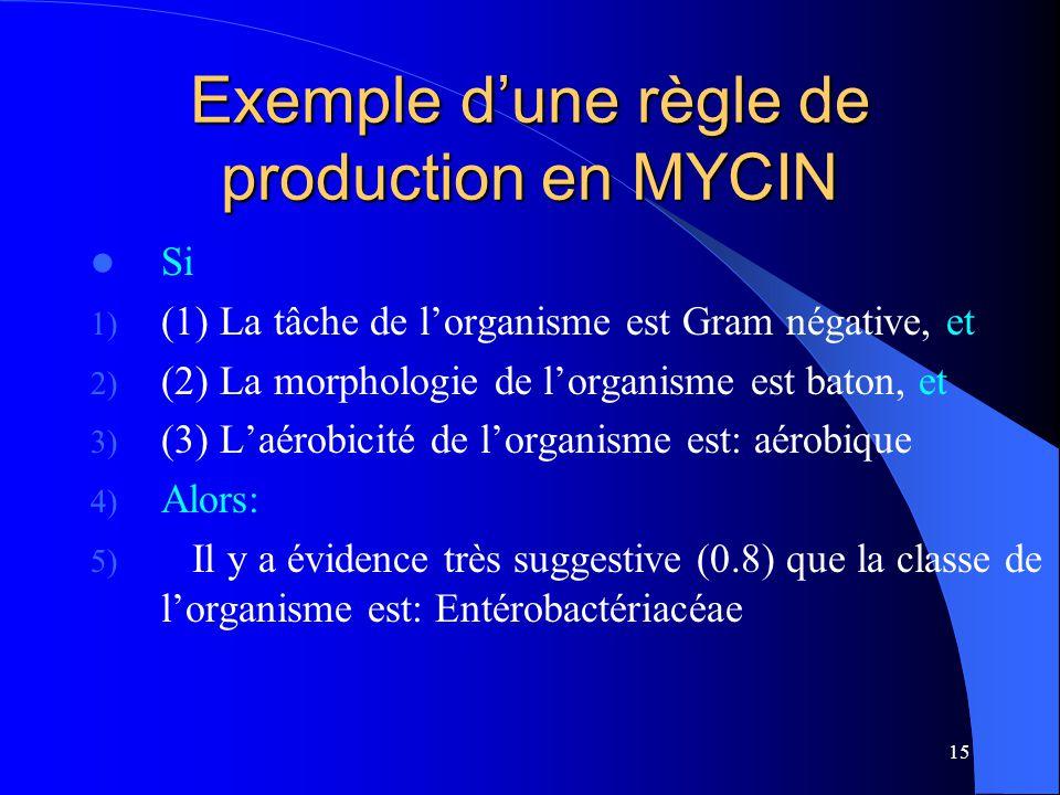 15 Exemple dune règle de production en MYCIN Si 1) (1) La tâche de lorganisme est Gram négative, et 2) (2) La morphologie de lorganisme est baton, et