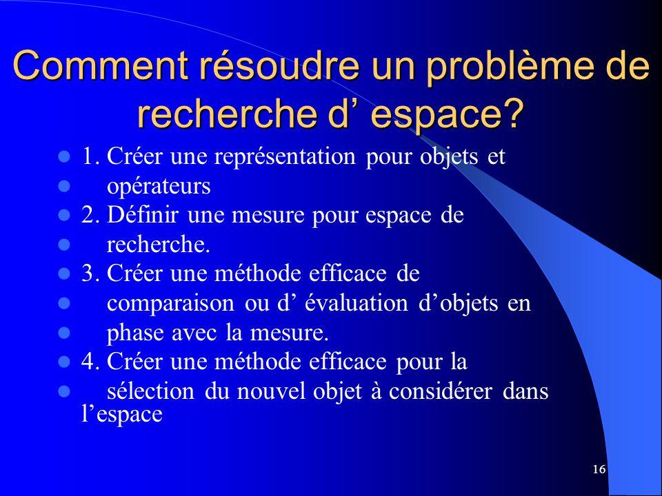 16 Comment résoudre un problème de recherche d espace? 1. Créer une représentation pour objets et opérateurs 2. Définir une mesure pour espace de rech