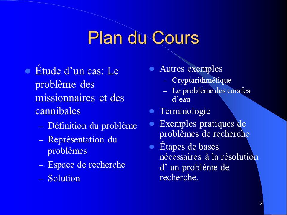 2 Plan du Cours Étude dun cas: Le problème des missionnaires et des cannibales – Définition du problème – Représentation du problèmes – Espace de rech