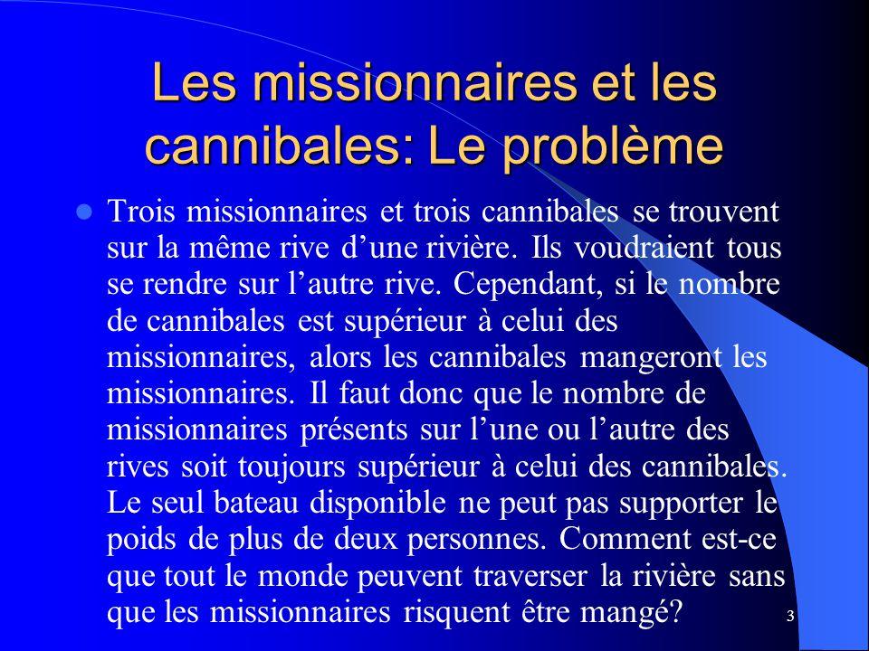 3 Les missionnaires et les cannibales: Le problème Trois missionnaires et trois cannibales se trouvent sur la même rive dune rivière. Ils voudraient t