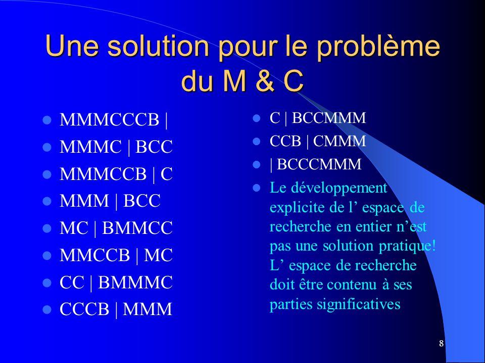 8 Une solution pour le problème du M & C MMMCCCB | MMMC | BCC MMMCCB | C MMM | BCC MC | BMMCC MMCCB | MC CC | BMMMC CCCB | MMM C | BCCMMM CCB | CMMM |