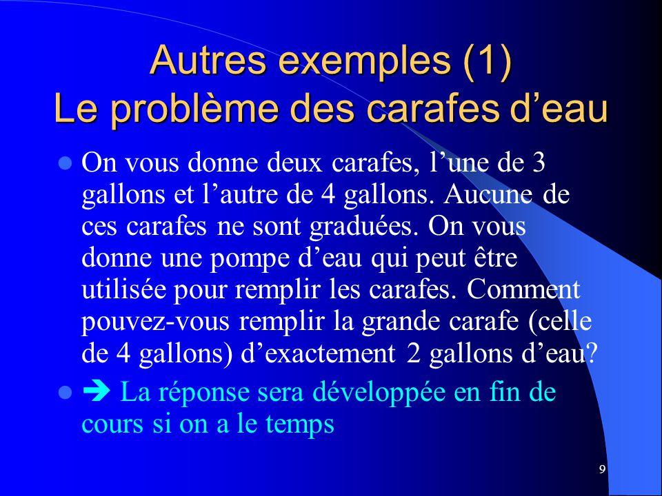 9 Autres exemples (1) Le problème des carafes deau On vous donne deux carafes, lune de 3 gallons et lautre de 4 gallons. Aucune de ces carafes ne sont