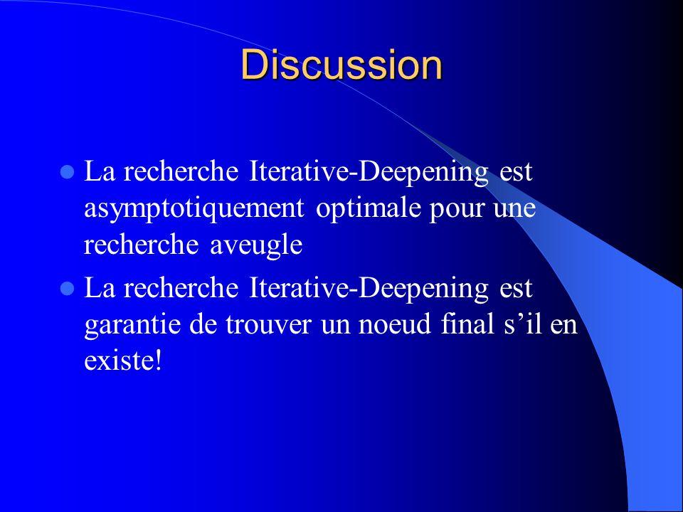 Discussion La recherche Iterative-Deepening est asymptotiquement optimale pour une recherche aveugle La recherche Iterative-Deepening est garantie de trouver un noeud final sil en existe!
