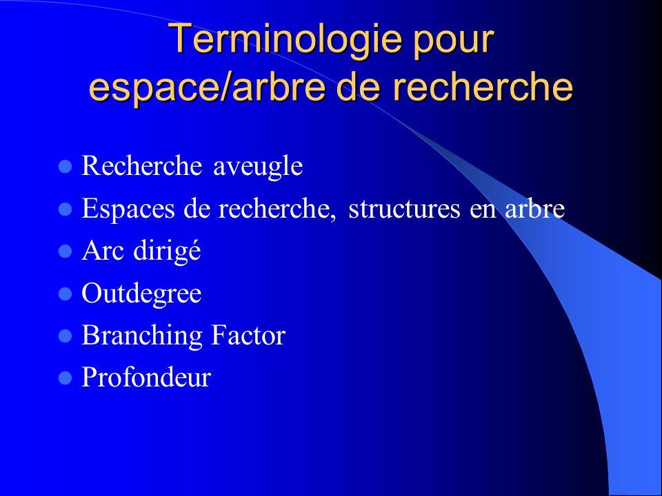 Terminologie pour espace/arbre de recherche Recherche aveugle Espaces de recherche, structures en arbre Arc dirigé Outdegree Branching Factor Profondeur
