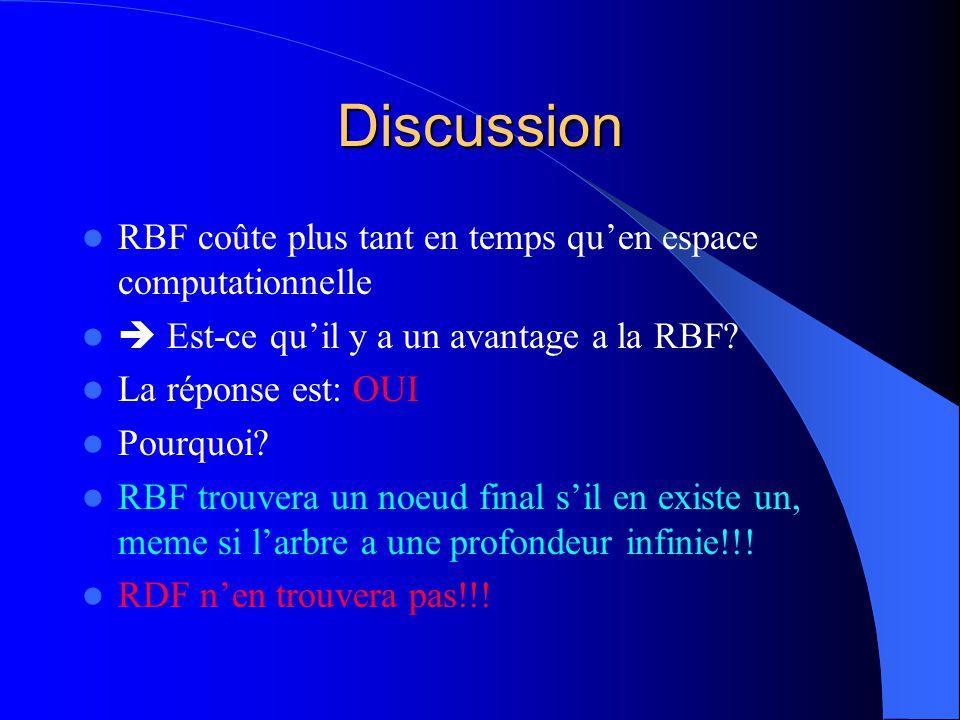 Discussion RBF coûte plus tant en temps quen espace computationnelle Est-ce quil y a un avantage a la RBF? La réponse est: OUI Pourquoi? RBF trouvera