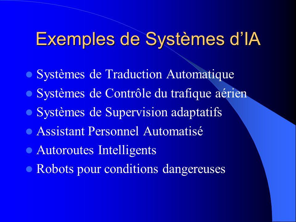 Exemples de Systèmes dIA Systèmes de Traduction Automatique Systèmes de Contrôle du trafique aérien Systèmes de Supervision adaptatifs Assistant Perso