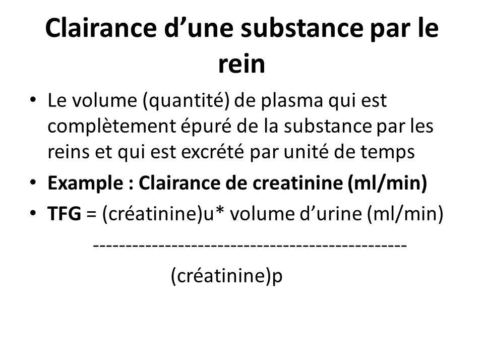 Clairance dune substance par le rein Le volume (quantité) de plasma qui est complètement épuré de la substance par les reins et qui est excrété par unité de temps Example : Clairance de creatinine (ml/min) TFG = (créatinine)u* volume durine (ml/min) ------------------------------------------------ (créatinine)p