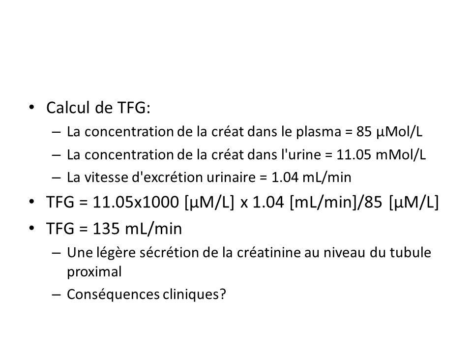 Calcul de TFG: – La concentration de la créat dans le plasma = 85 µMol/L – La concentration de la créat dans l urine = 11.05 mMol/L – La vitesse d excrétion urinaire = 1.04 mL/min TFG = 11.05x1000 [µM/L] x 1.04 [mL/min]/85 [µM/L] TFG = 135 mL/min – Une légère sécrétion de la créatinine au niveau du tubule proximal – Conséquences cliniques?