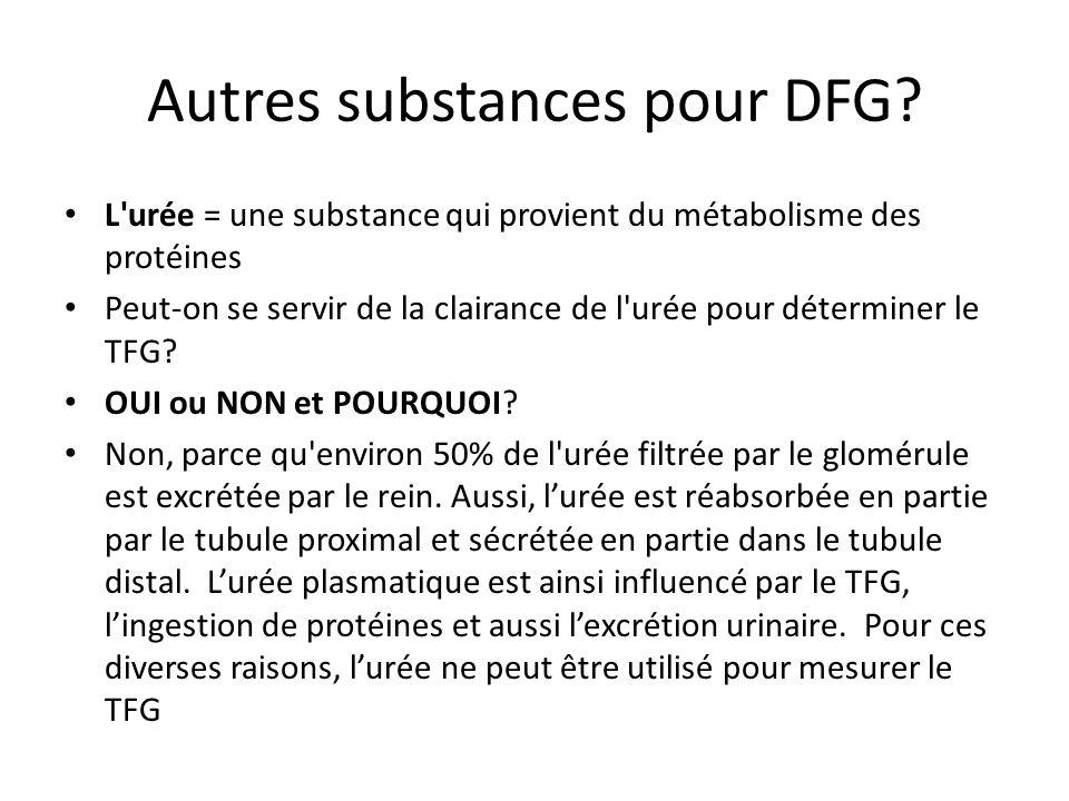Autres substances pour DFG? L'urée = une substance qui provient du métabolisme des protéines Peut-on se servir de la clairance de l'urée pour détermin