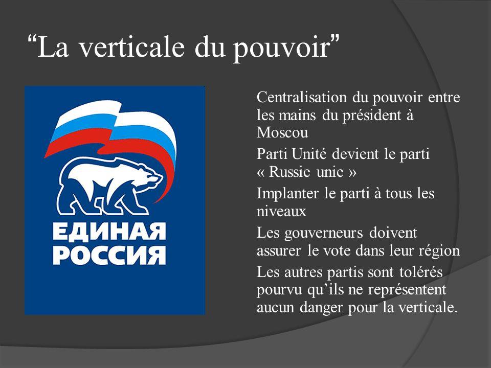 La verticale du pouvoir Centralisation du pouvoir entre les mains du président à Moscou Parti Unité devient le parti « Russie unie » Implanter le part
