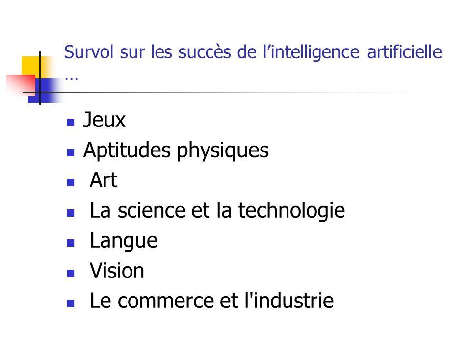 Survol sur les succès de lintelligence artificielle … Jeux Aptitudes physiques Art La science et la technologie Langue Vision Le commerce et l industrie