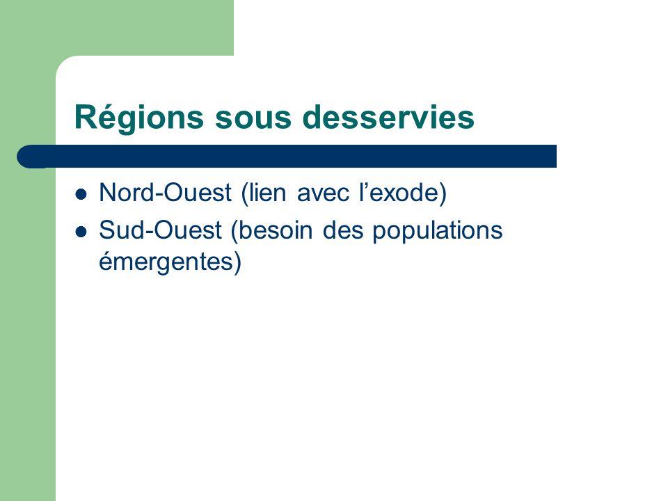 Régions sous desservies Nord-Ouest (lien avec lexode) Sud-Ouest (besoin des populations émergentes)
