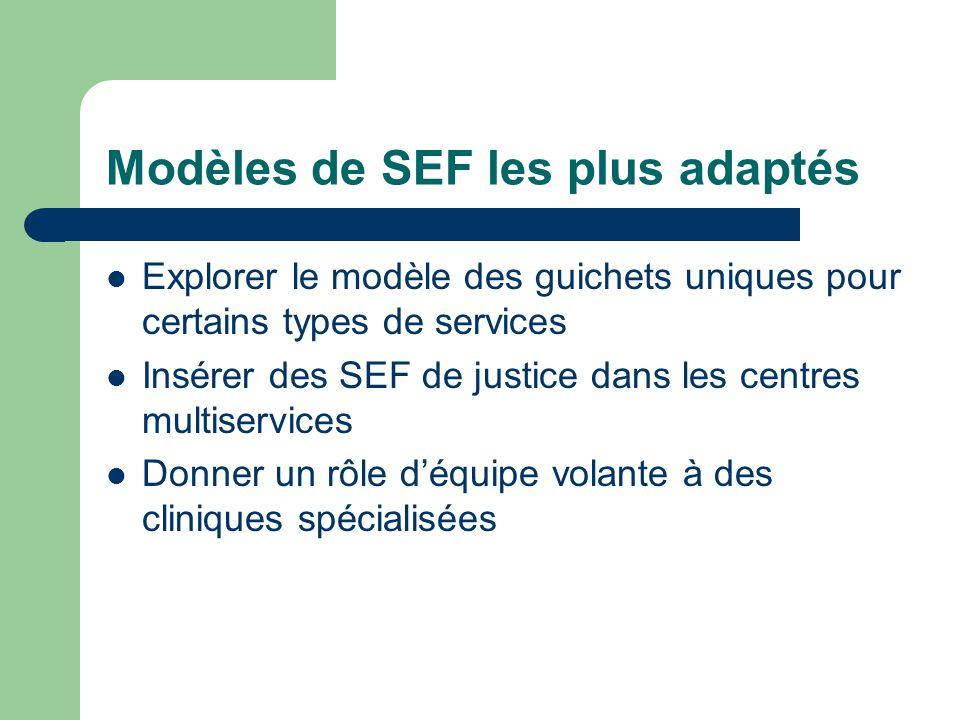 Modèles de SEF les plus adaptés Explorer le modèle des guichets uniques pour certains types de services Insérer des SEF de justice dans les centres multiservices Donner un rôle déquipe volante à des cliniques spécialisées
