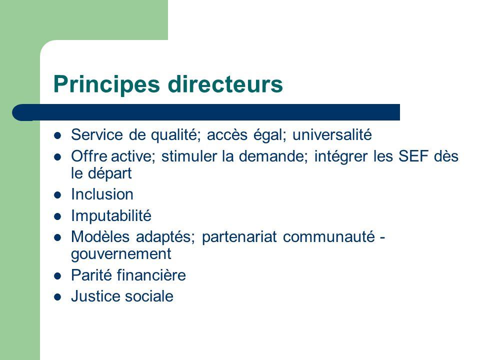 Principes directeurs Service de qualité; accès égal; universalité Offre active; stimuler la demande; intégrer les SEF dès le départ Inclusion Imputabilité Modèles adaptés; partenariat communauté - gouvernement Parité financière Justice sociale