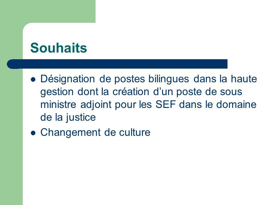 Souhaits Désignation de postes bilingues dans la haute gestion dont la création dun poste de sous ministre adjoint pour les SEF dans le domaine de la justice Changement de culture